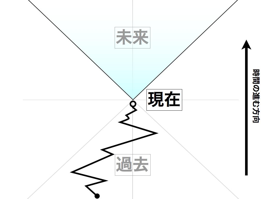 カジケンブログ資料.045 (1)