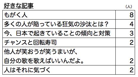 スクリーンショット 2013-08-08 22.57.28