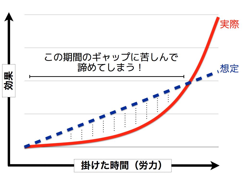カジケンブログ資料.050