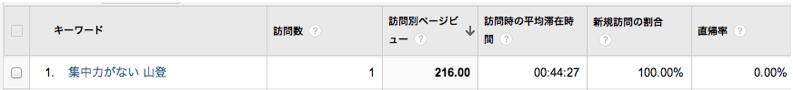 スクリーンショット 2013-09-01 22.37.31