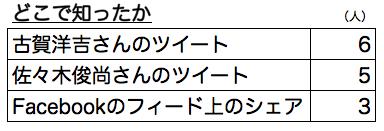 スクリーンショット 2013-08-08 23.24.34