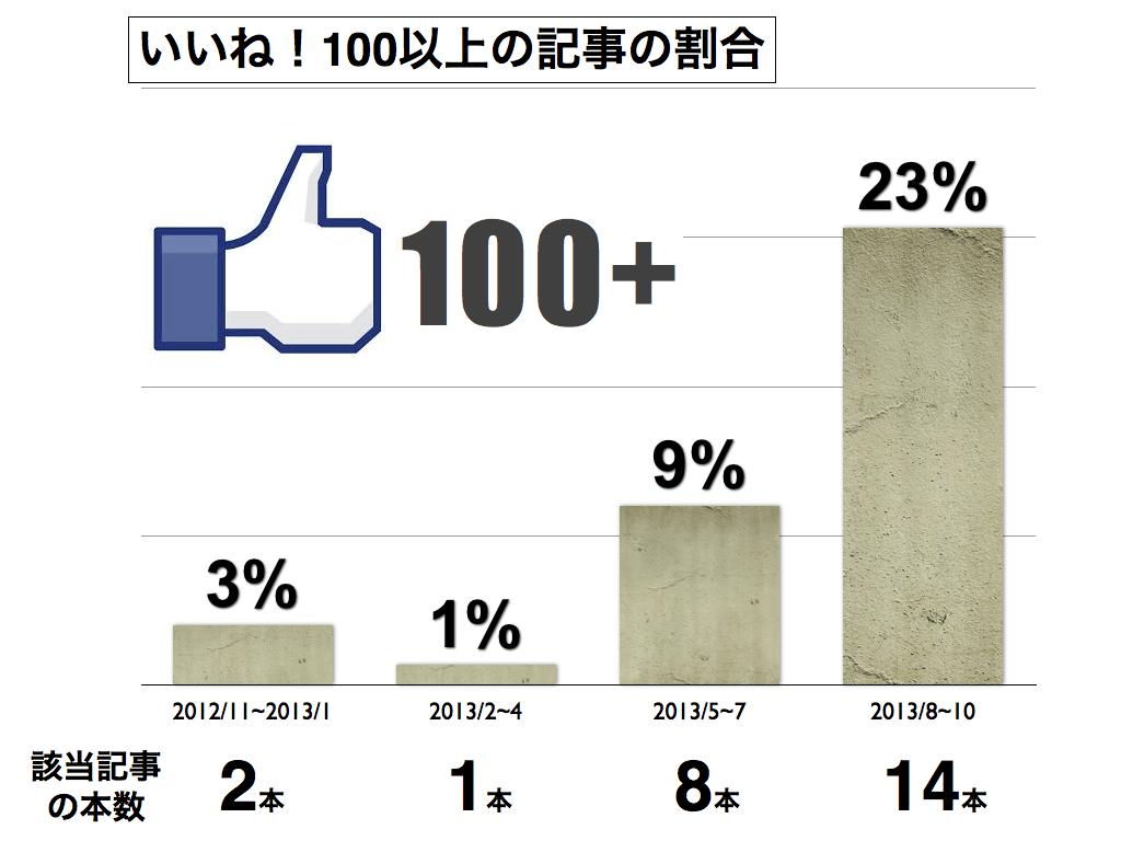 カジケンブログ資料.043 (1)