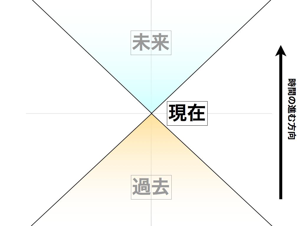 カジケンブログ資料.044 (1)