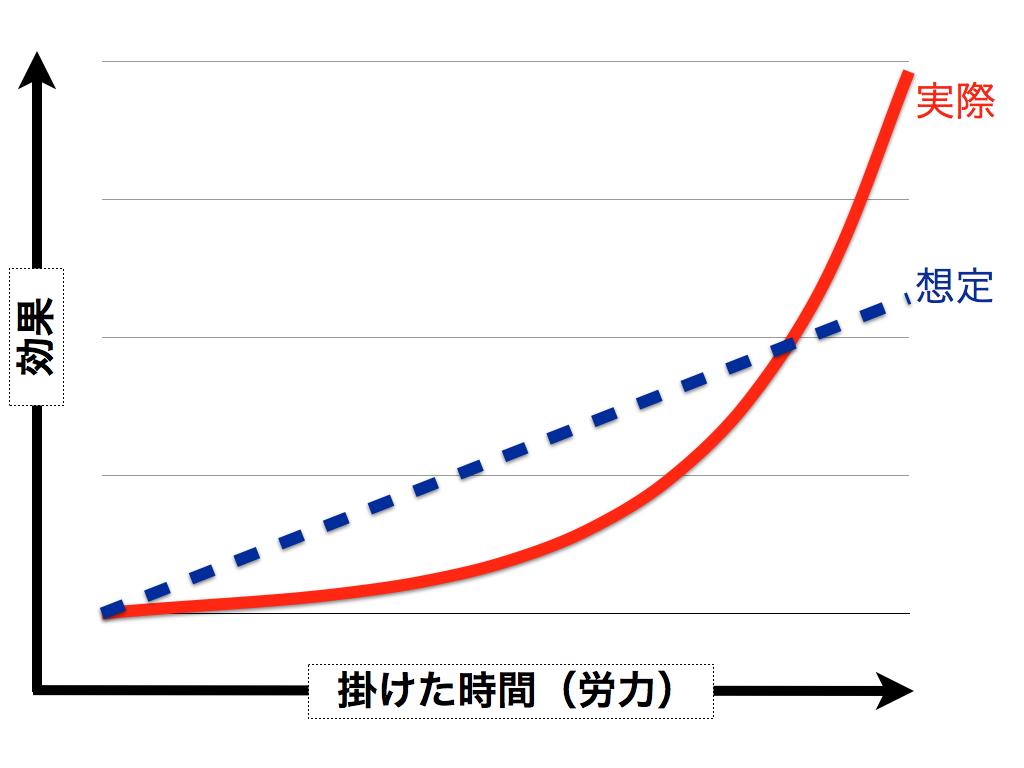 カジケンブログ資料.049