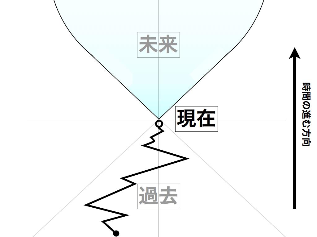 カジケンブログ資料.046 (1)