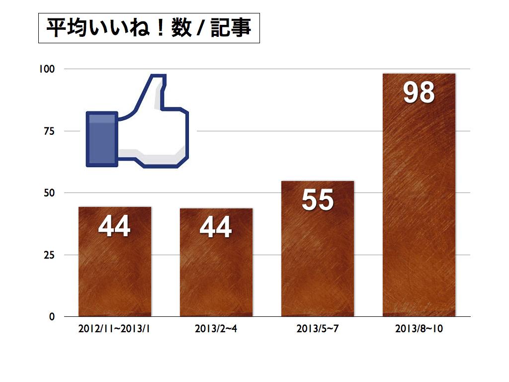 カジケンブログ資料.042 (1)